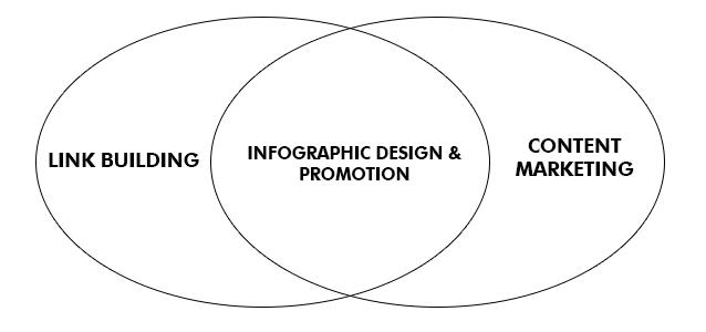 infographics-linkbuilding