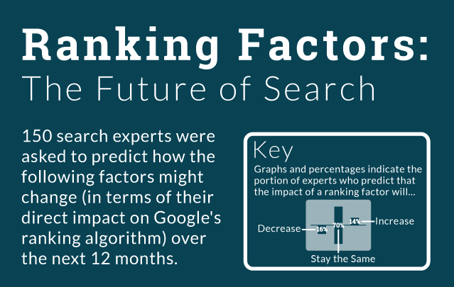 Ranking Factors The Future Of Search